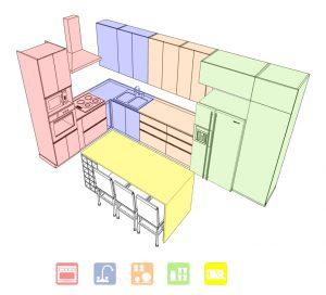 C mo dise ar y construir correctamente una cocina for Como disenar mi cocina