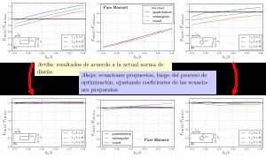 Comparacion_formulas_propuestas