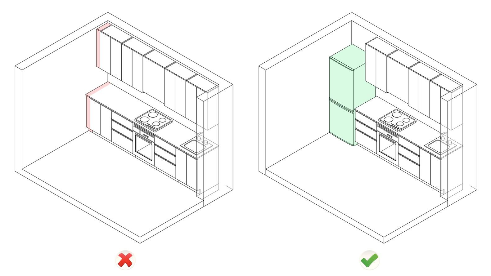 Como Disenar Y Construir Correctamente Una Cocina