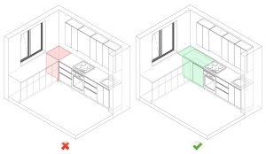 Dato util_diseñar una cocina-13