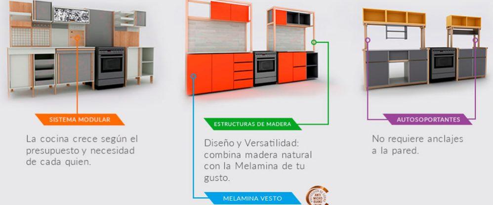 Reportaje-Cocinas-Arauco1