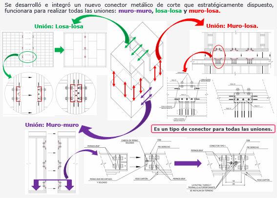 Reportaje-ingeniería 2do lugar-2