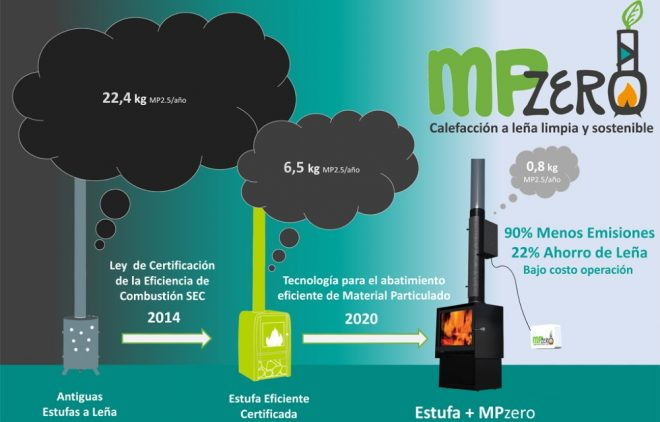 MPzero (1)
